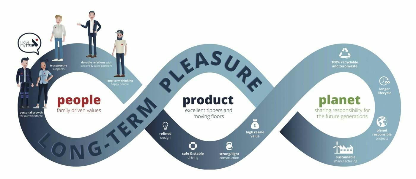 Long Term Pleasure: more than a slogan