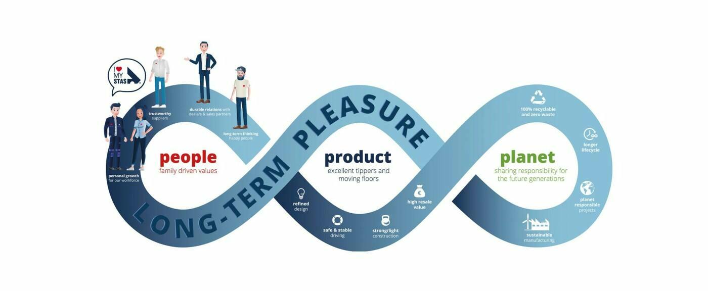 Long Term Pleasure: more than a baseline